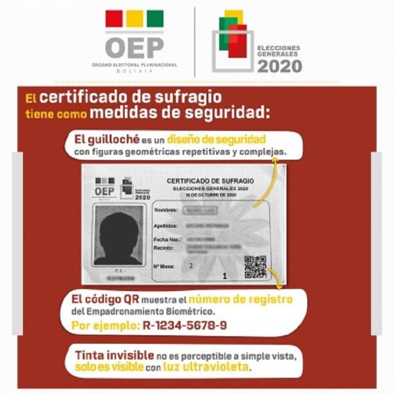Certificado elecciones 2020