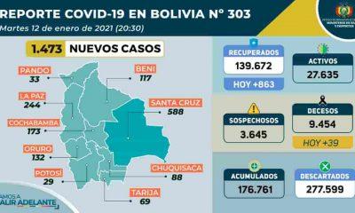 Covid-19 en Bolivia