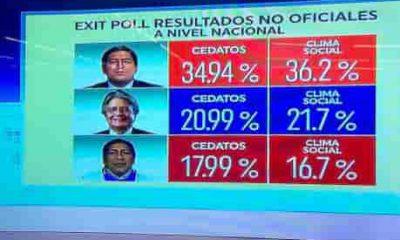 Elecciones en Ecuador resultados
