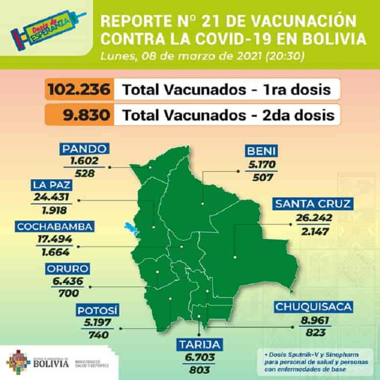 Vacuna anticovid-19