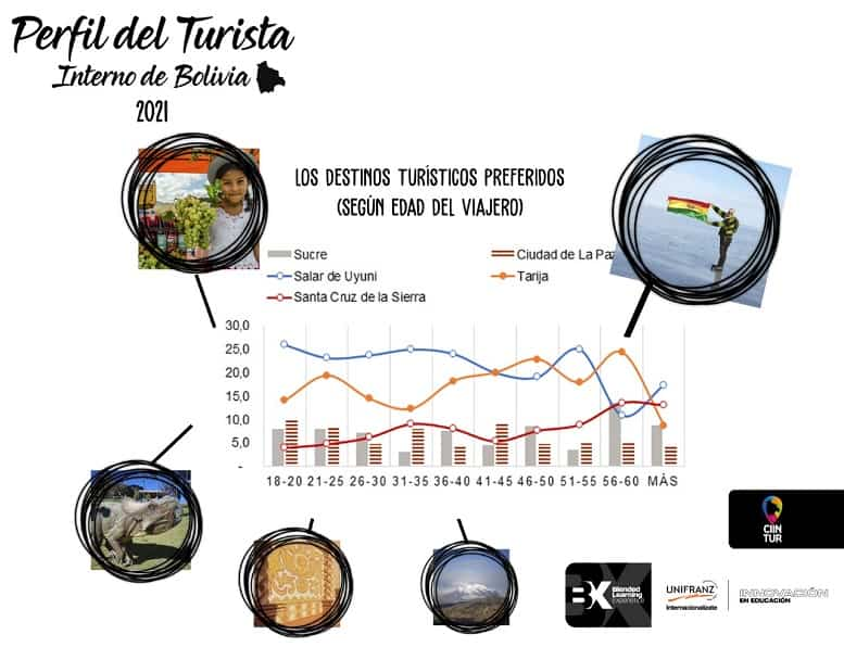 Turismo_interno